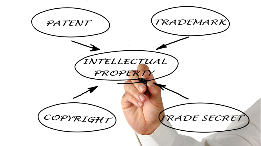 Protect Your Intellectual Property Stanton IP Law Firm Tampa, FL