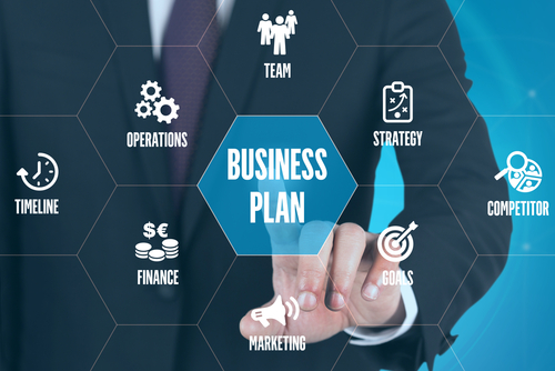 Can You Patent a Business Model?- Stanton IP Law Firm - Tampa Bay Florida- Intellectual Property Law